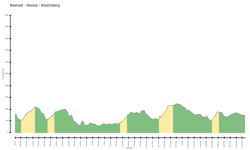 elevation climbs Beersel - Dworp - Alsemberg